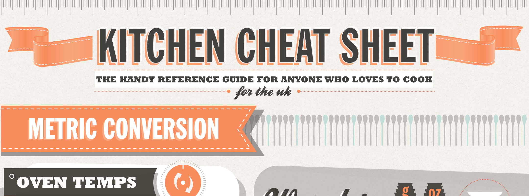 ShellShock - Infographic Design - Kitchen Cheat Sheet