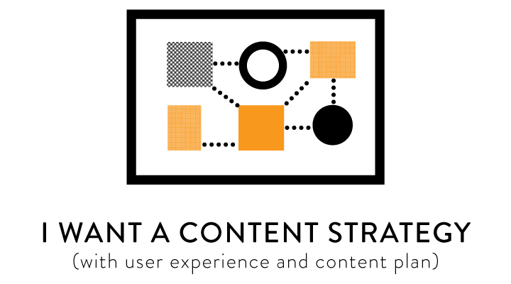 I want a content strategy